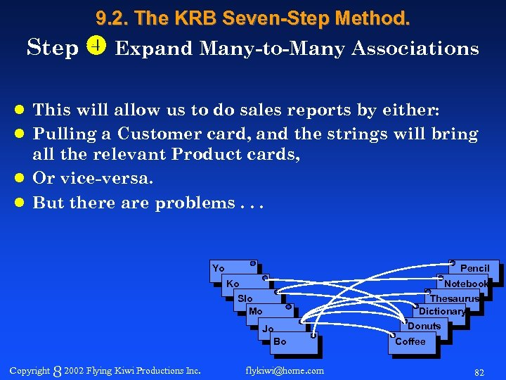 9. 2. The KRB Seven-Step Method. Step Expand Many-to-Many Associations l This will allow