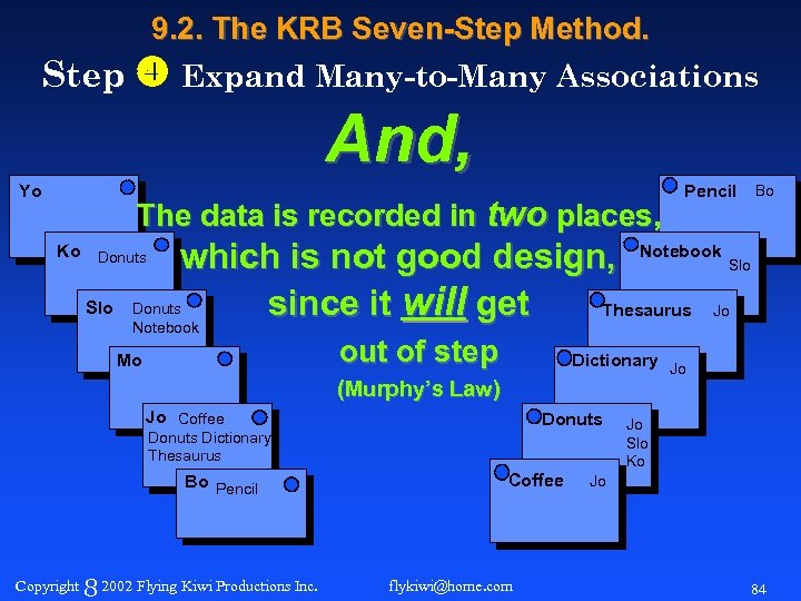9. 2. The KRB Seven-Step Method. Step Expand Many-to-Many Associations And, Yo The data