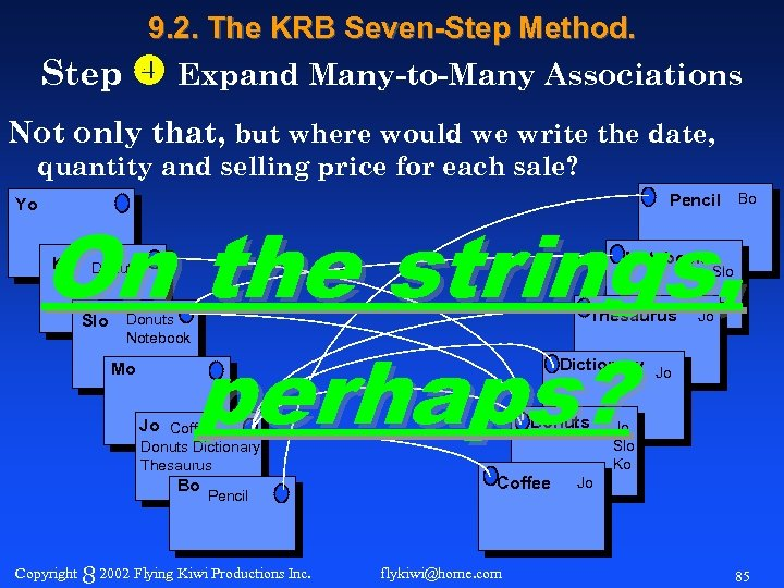 9. 2. The KRB Seven-Step Method. Step Expand Many-to-Many Associations Not only that, but