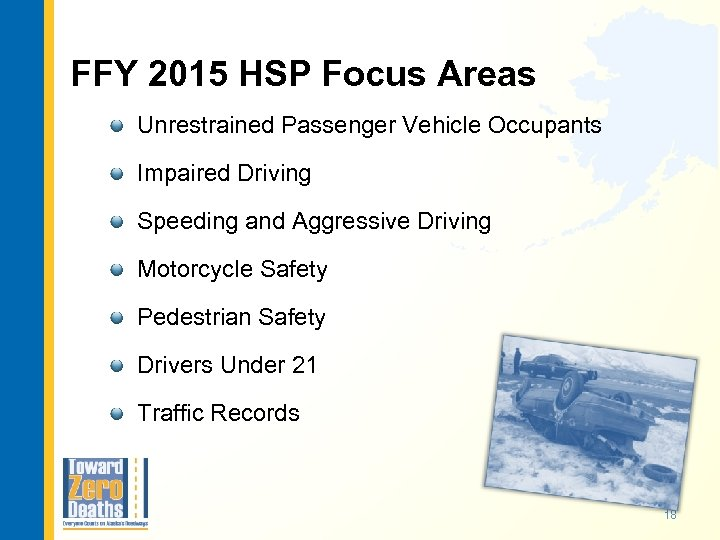 FFY 2015 HSP Focus Areas Unrestrained Passenger Vehicle Occupants Impaired Driving Speeding and Aggressive