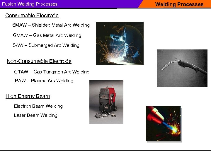 Fusion Welding Processes Consumable Electrode SMAW – Shielded Metal Arc Welding GMAW – Gas