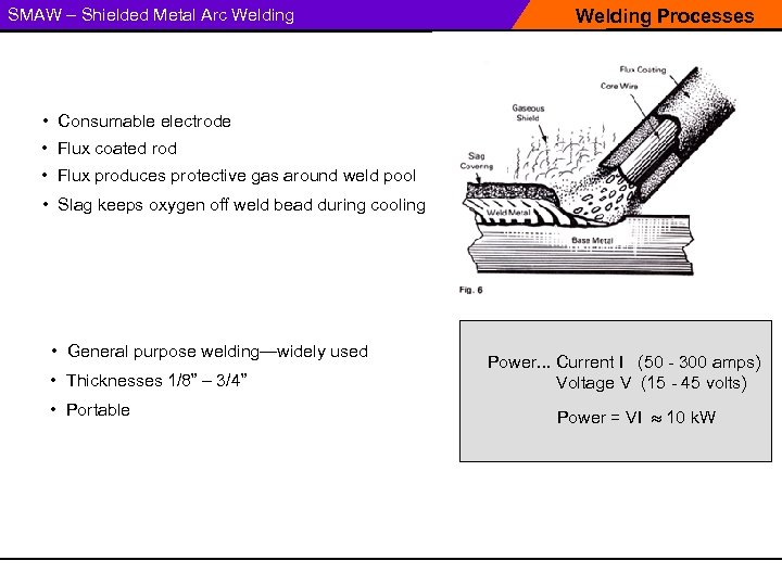 SMAW – Shielded Metal Arc Welding Processes • Consumable electrode • Flux coated rod