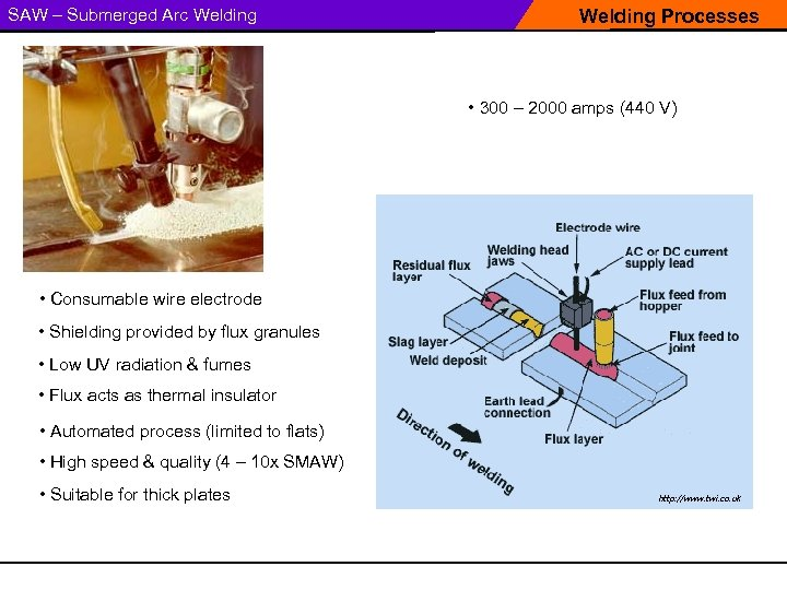 SAW – Submerged Arc Welding Processes • 300 – 2000 amps (440 V) •