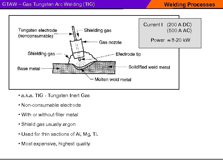 GTAW – Gas Tungsten Arc Welding (TIG) Welding Processes Current I (200 A DC)