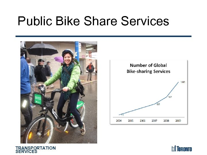 Public Bike Share Services TRANSPORTATION SERVICES