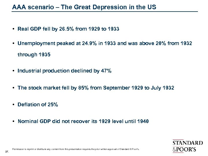 AAA scenario – The Great Depression in the US • Real GDP fell by