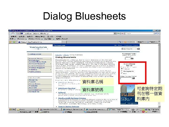 Dialog Bluesheets 資料庫名稱 資料庫號碼 可查詢特定期 刊在哪一個資 料庫內