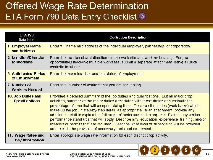Offered Wage Rate Determination ETA Form 790 Data Entry Checklist ETA 790 Data Item