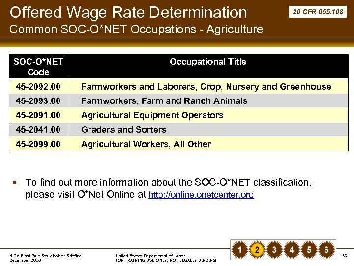 Offered Wage Rate Determination 20 CFR 655. 108 Common SOC-O*NET Occupations - Agriculture SOC-O*NET