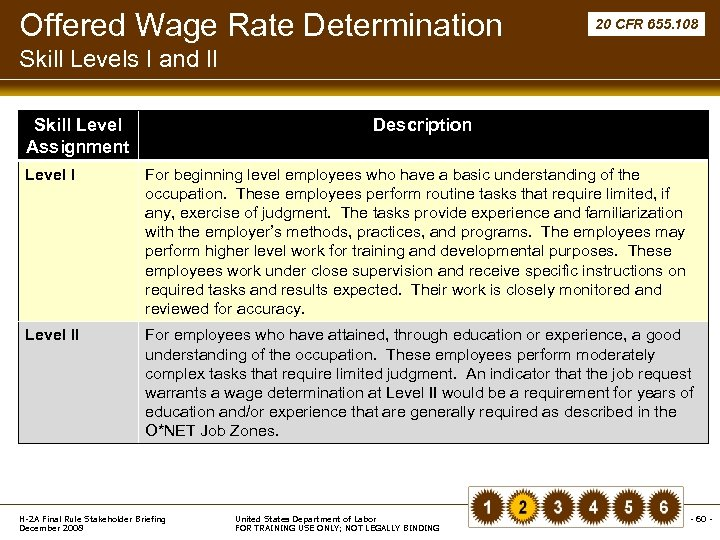 Offered Wage Rate Determination 20 CFR 655. 108 Skill Levels I and II Skill