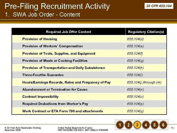 Pre-Filing Recruitment Activity 20 CFR 655. 104 1. SWA Job Order - Content Required