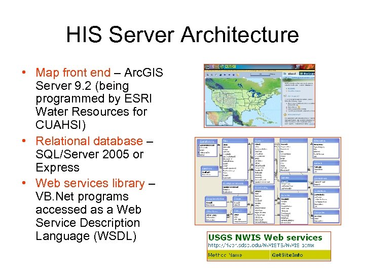 HIS Server Architecture • Map front end – Arc. GIS Server 9. 2 (being