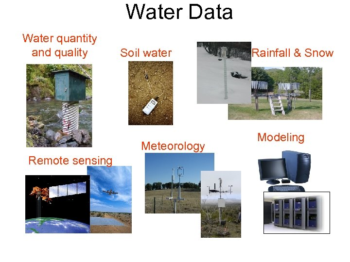 Water Data Water quantity and quality Soil water Meteorology Remote sensing Rainfall & Snow