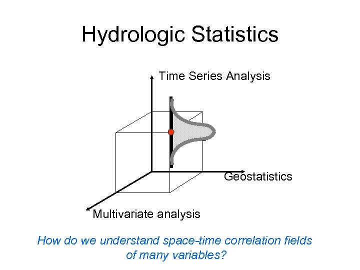 Hydrologic Statistics Time Series Analysis Geostatistics Multivariate analysis How do we understand space-time correlation