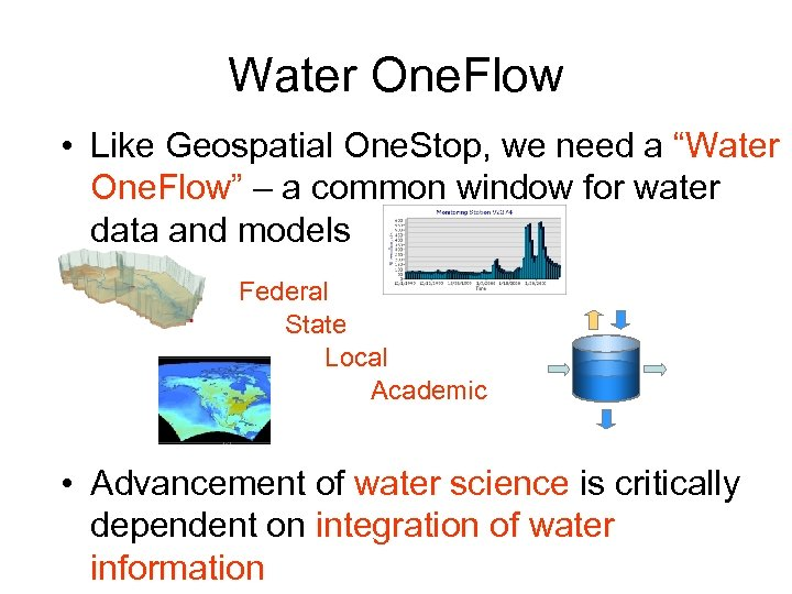 "Water One. Flow • Like Geospatial One. Stop, we need a ""Water One. Flow"""