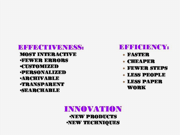 EFFECTIVENESS: EFFICIENCY: MOST INTERACTIVE • FEWER ERRORS • CUSTOMIZED • PERSONALIZED • ARCHIVABLE •