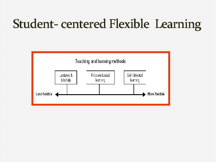 Student- centered Flexible Learning