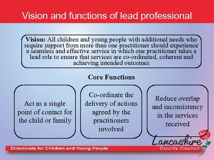 Vision and functions of lead professional Vision: All children and young people with additional