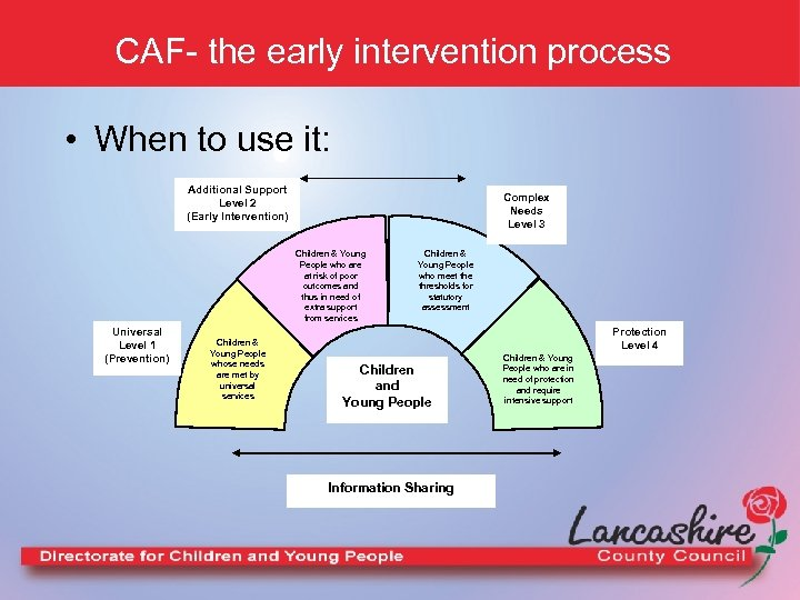 CAF- the early intervention process • When to use it: Additional Support Level 2
