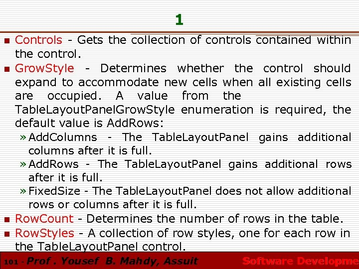 1 n n Controls - Gets the collection of controls contained within the control.