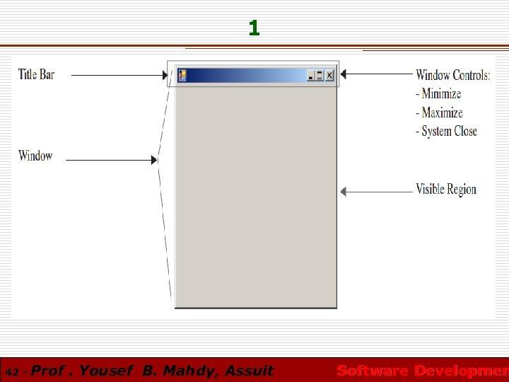 1 42 - Prof. Yousef B. Mahdy, Assuit Software Developmen