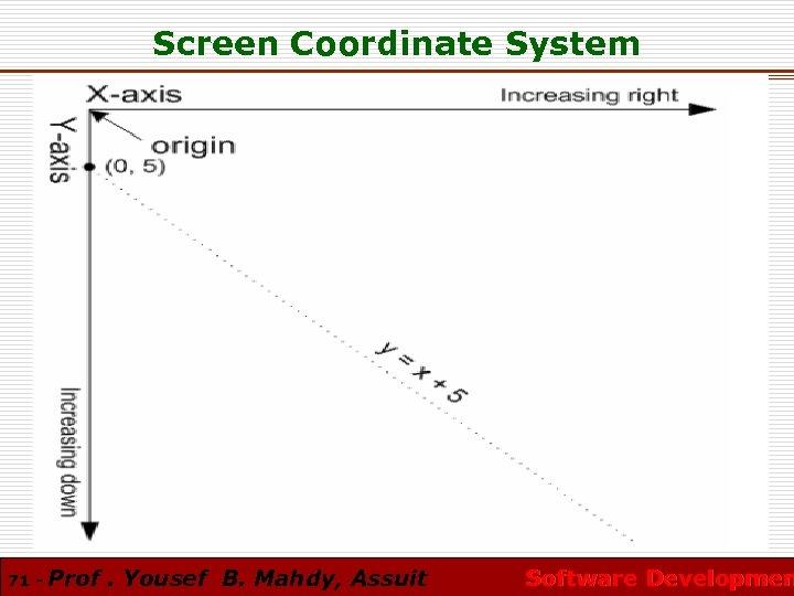 Screen Coordinate System 71 - Prof. Yousef B. Mahdy, Assuit Software Developmen