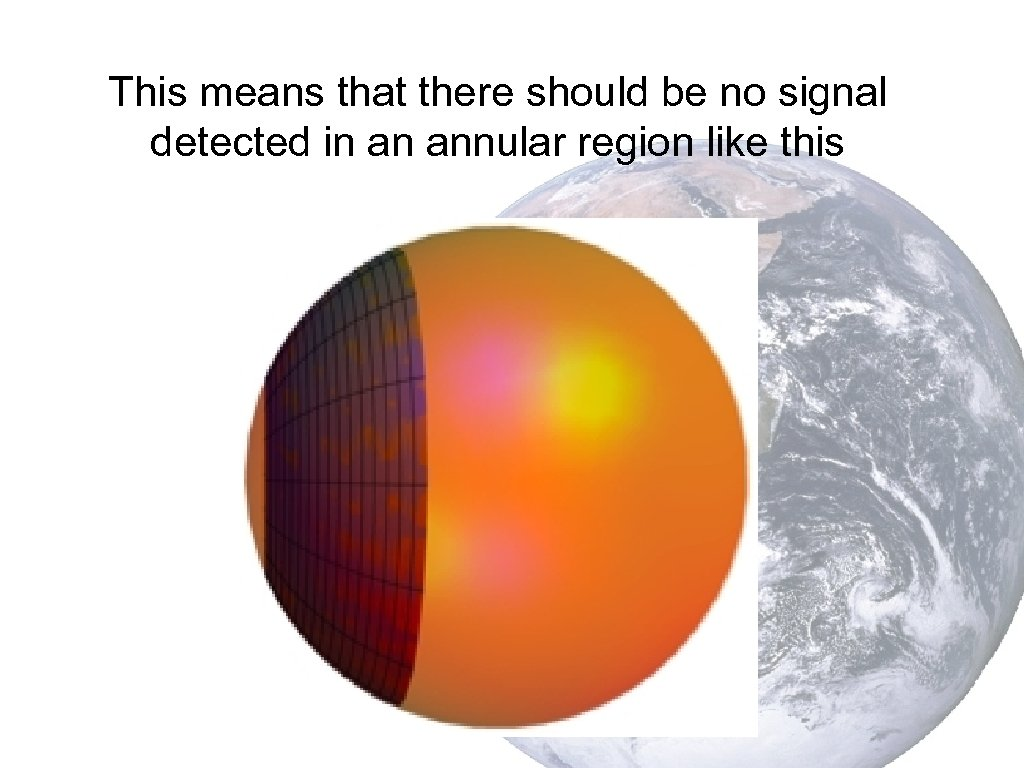 This means that there should be no signal detected in an annular region like