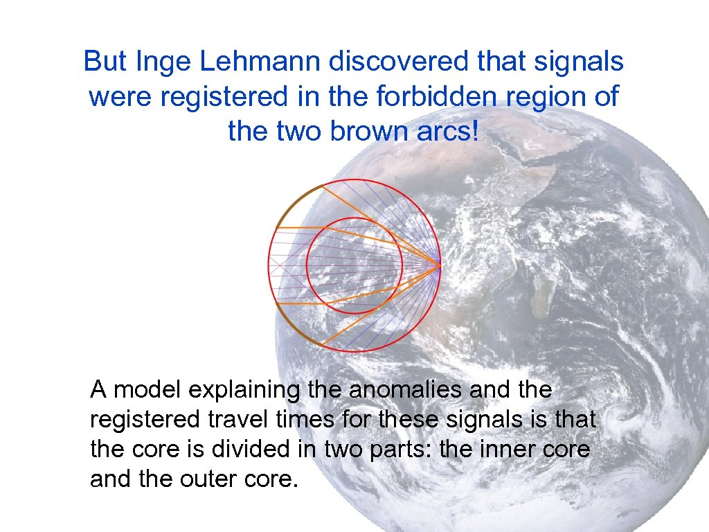 But Inge Lehmann discovered that signals were registered in the forbidden region of the