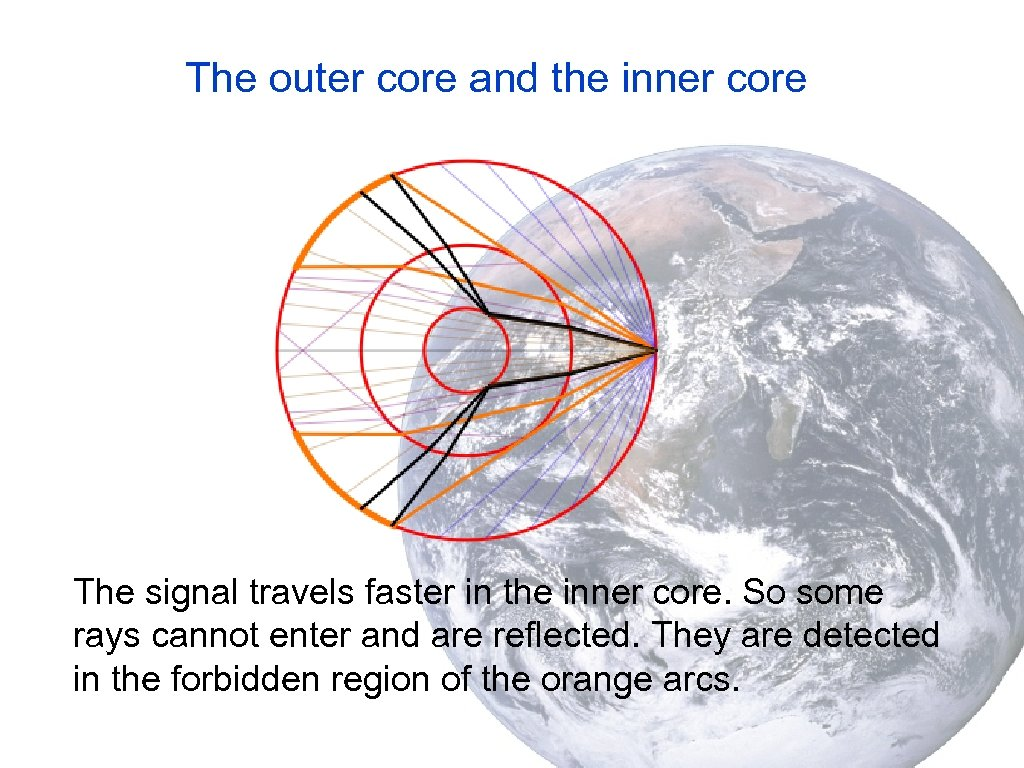 The outer core and the inner core The signal travels faster in the inner