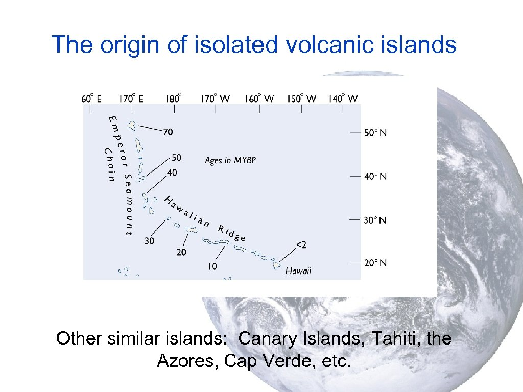 The origin of isolated volcanic islands Other similar islands: Canary Islands, Tahiti, the Azores,