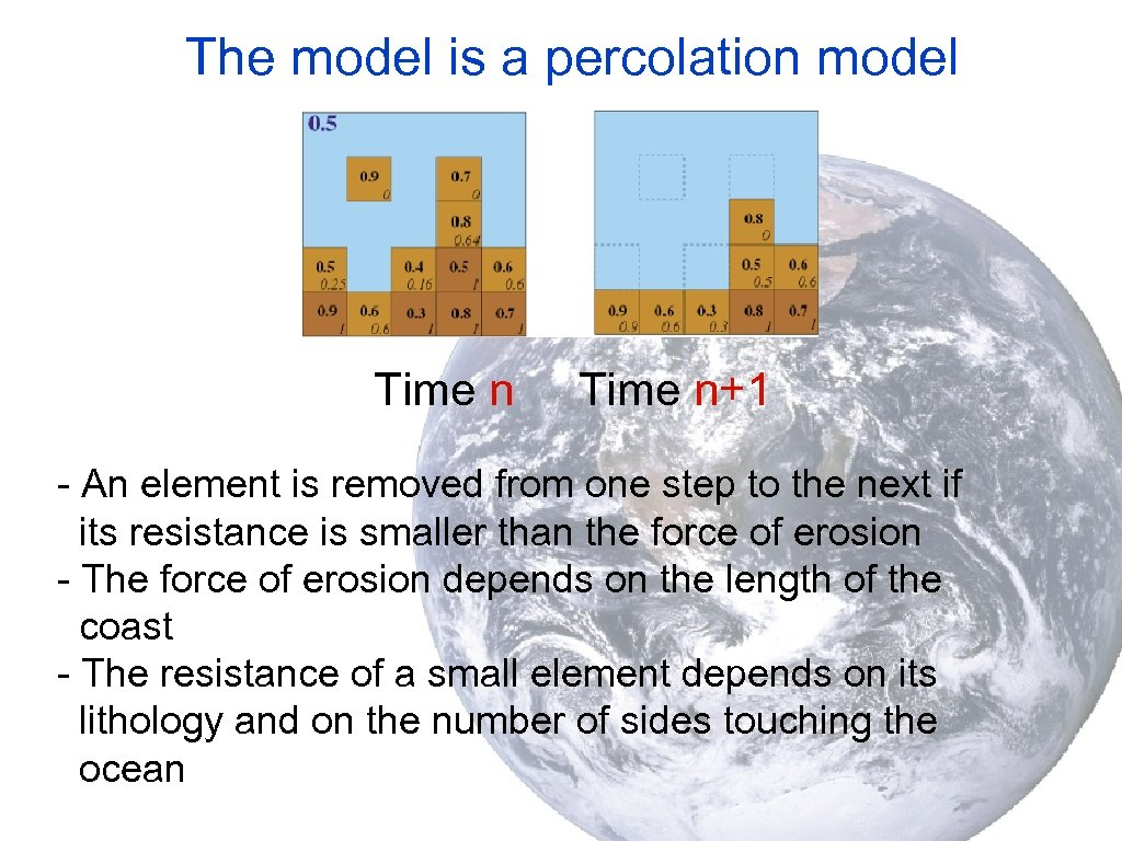 The model is a percolation model Time n+1 - An element is removed from