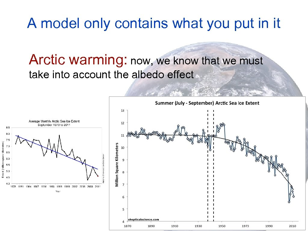 A model only contains what you put in it Arctic warming: now, we know