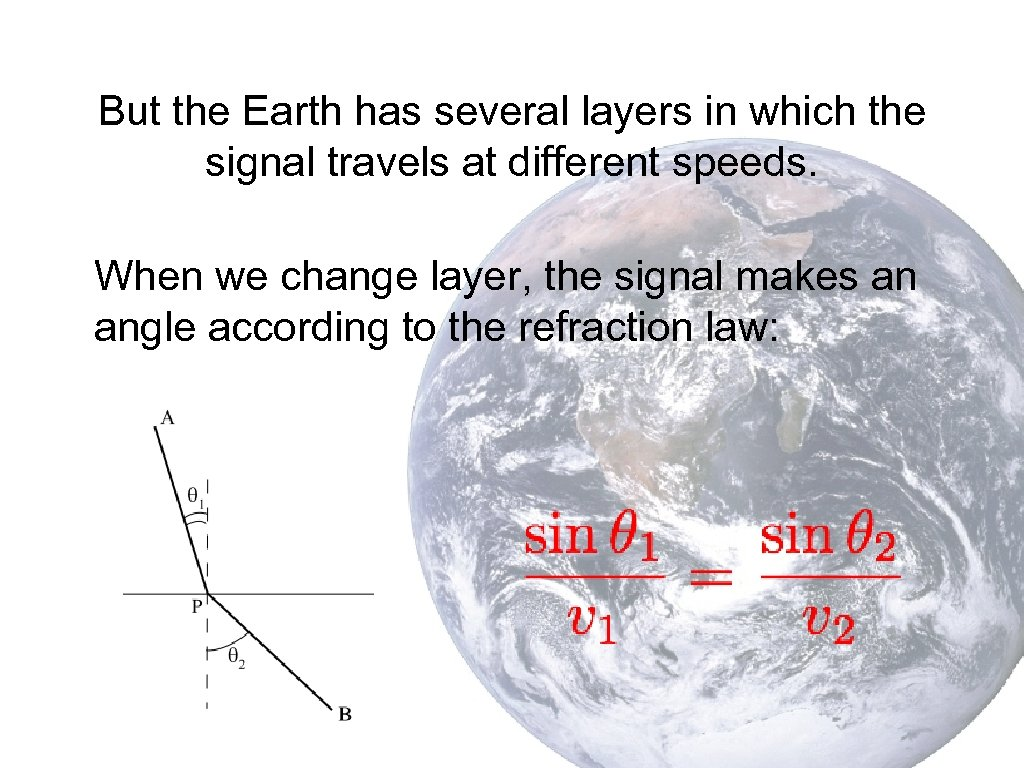 But the Earth has several layers in which the signal travels at different speeds.