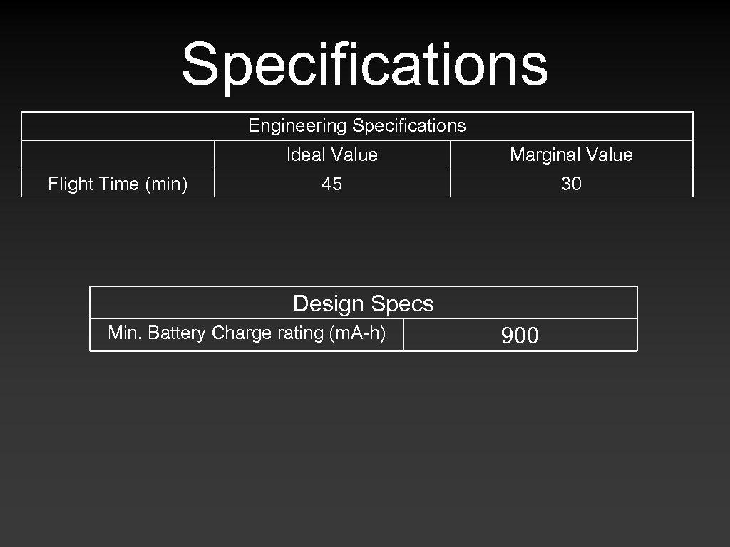 Specifications Engineering Specifications Ideal Value Flight Time (min) Marginal Value 45 30 Design Specs