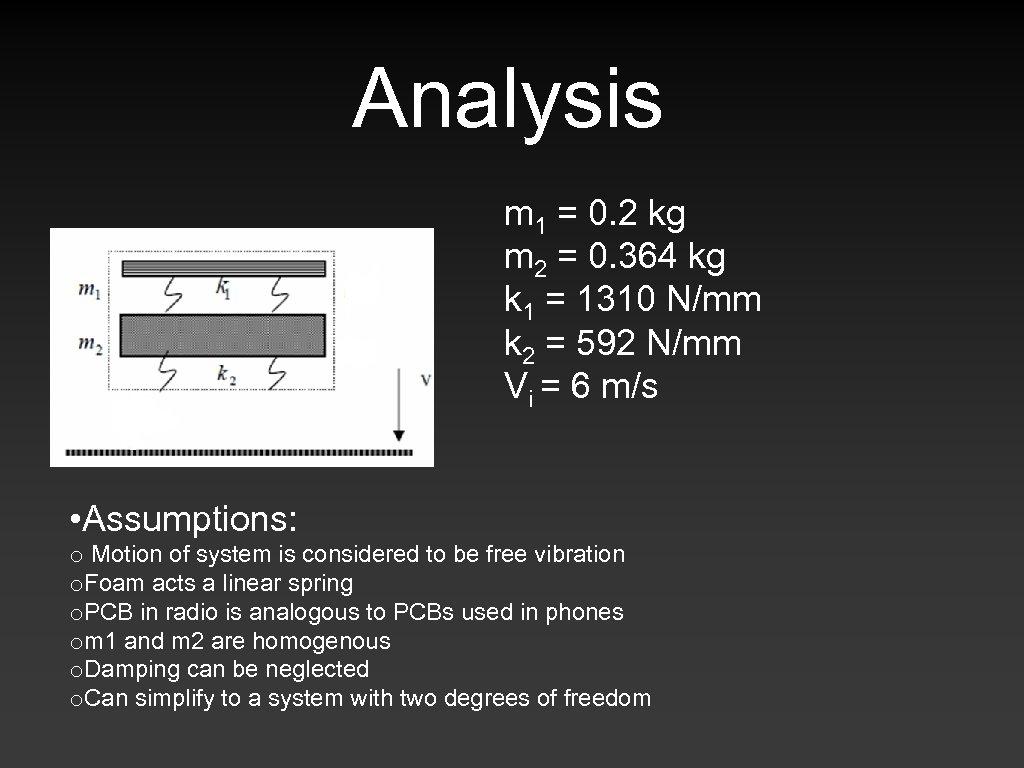 Analysis m 1 = 0. 2 kg m 2 = 0. 364 kg k