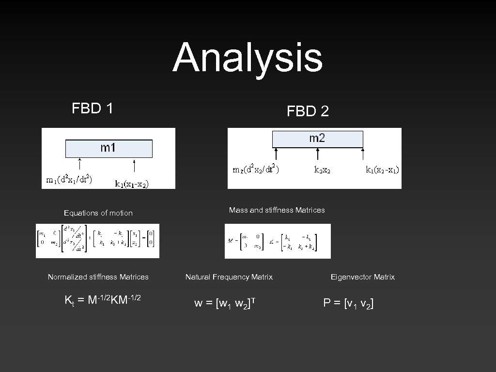Analysis FBD 1 Equations of motion Normalized stiffness Matrices Kt = M-1/2 KM-1/2 FBD
