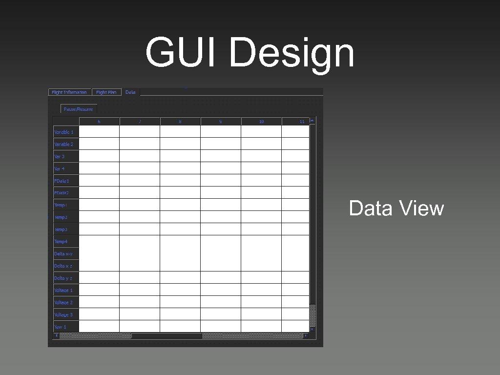 GUI Design Data View