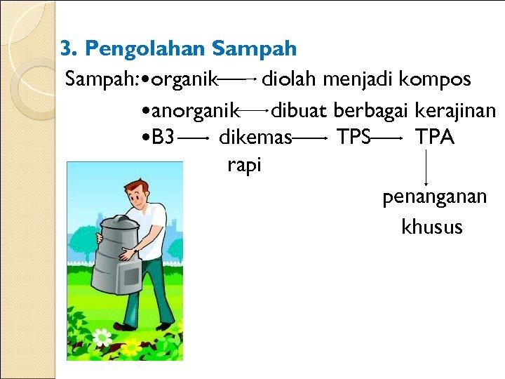 3. Pengolahan Sampah: • organik diolah menjadi kompos • anorganik dibuat berbagai kerajinan •