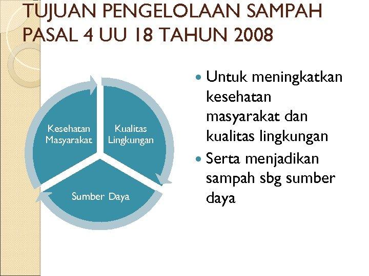 TUJUAN PENGELOLAAN SAMPAH PASAL 4 UU 18 TAHUN 2008 Untuk Kesehatan Masyarakat Kualitas Lingkungan