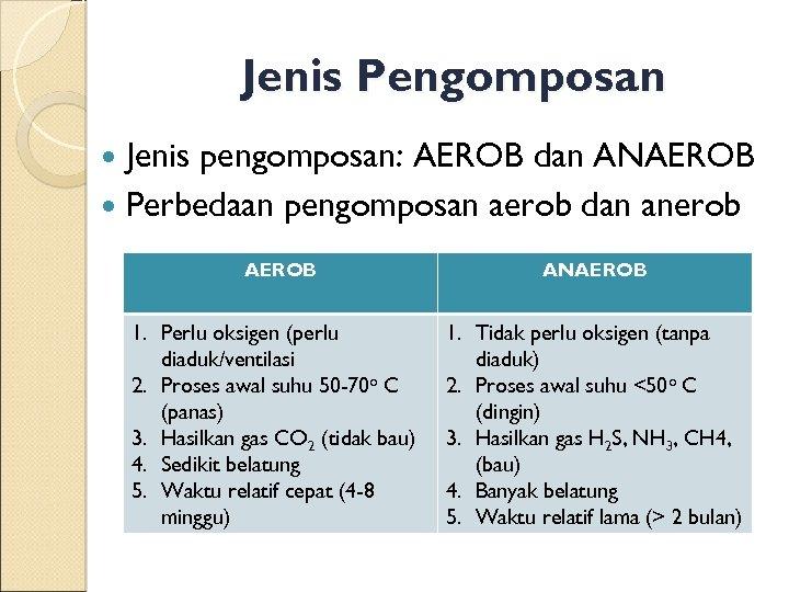 Jenis Pengomposan Jenis pengomposan: AEROB dan ANAEROB Perbedaan pengomposan aerob dan anerob AEROB 1.