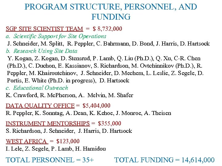PROGRAM STRUCTURE, PERSONNEL, AND FUNDING SGP SITE SCIENTIST TEAM = $ 8, 732, 000