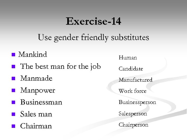 Exercise-14 Use gender friendly substitutes Mankind n The best man for the job n