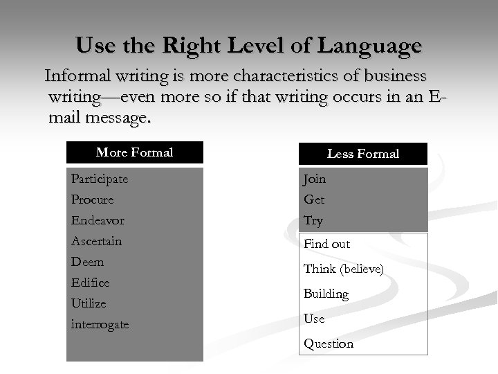 Use the Right Level of Language Informal writing is more characteristics of business writing—even