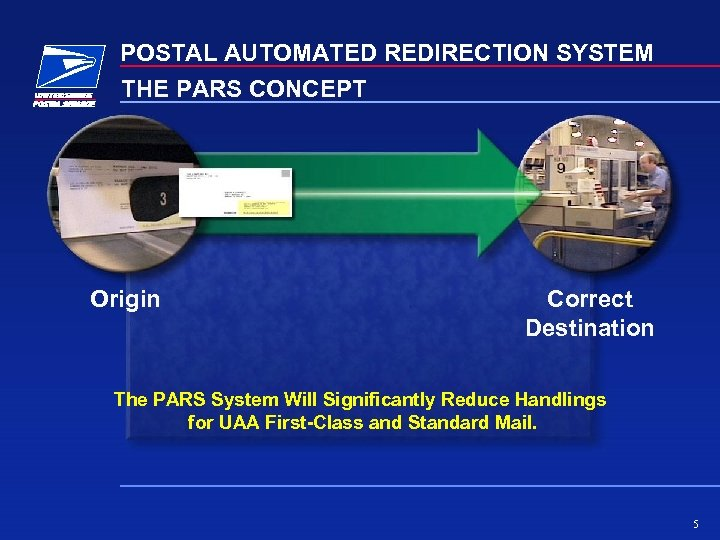 POSTAL AUTOMATED REDIRECTION SYSTEM THE PARS CONCEPT Origin Correct Destination The PARS System Will