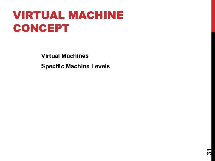 VIRTUAL MACHINE CONCEPT Virtual Machines 31 Specific Machine Levels