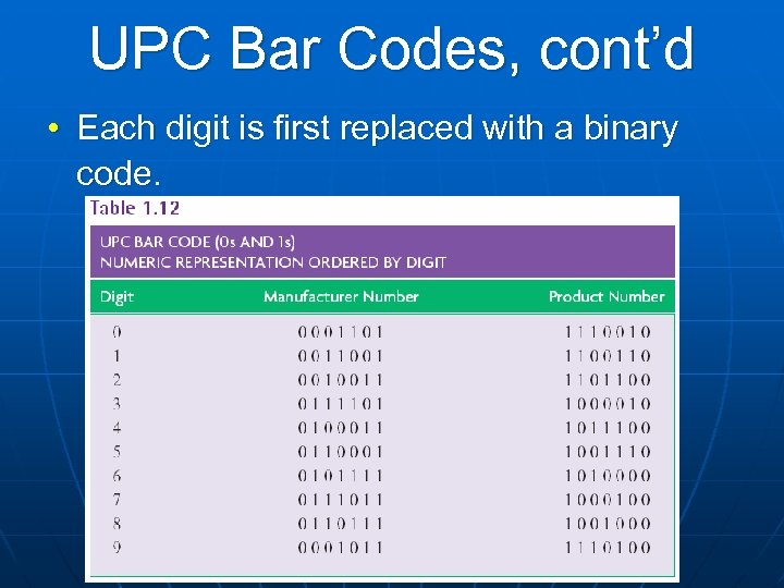 UPC Bar Codes, cont'd • Each digit is first replaced with a binary code.