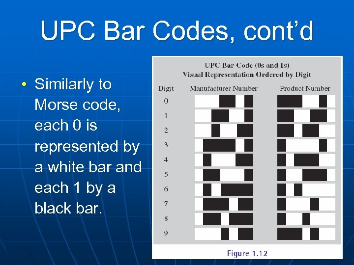 UPC Bar Codes, cont'd • Similarly to Morse code, each 0 is represented by