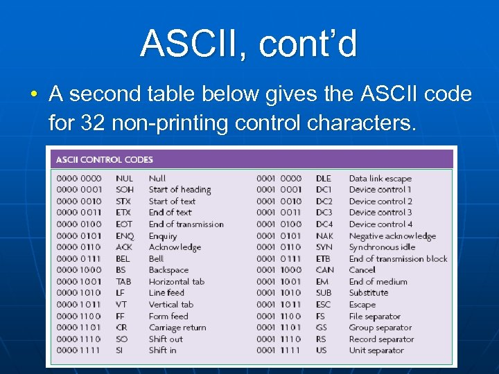 ASCII, cont'd • A second table below gives the ASCII code for 32 non-printing