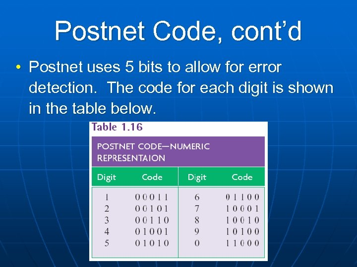 Postnet Code, cont'd • Postnet uses 5 bits to allow for error detection. The