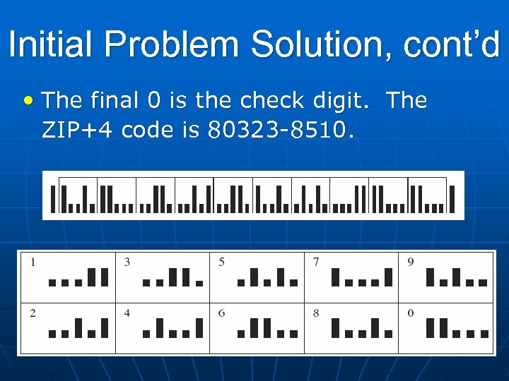 Initial Problem Solution, cont'd • The final 0 is the check digit. The ZIP+4